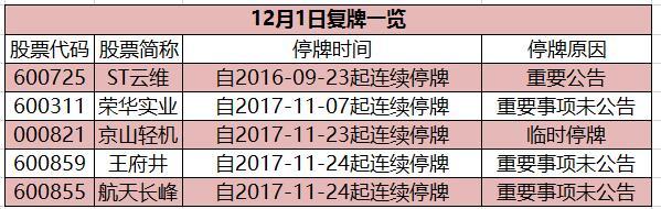 QQ截图20171201072334.jpg