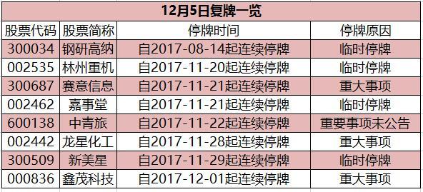 QQ截图20171205073656.jpg