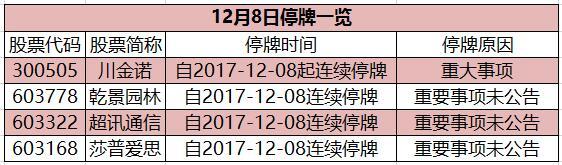 QQ截图20171207234228.jpg