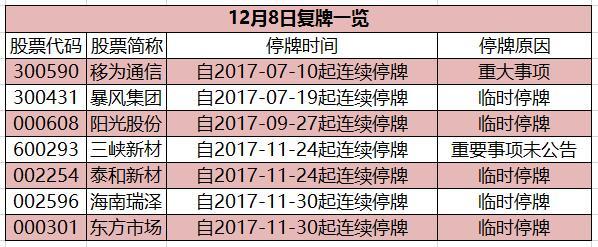 QQ截图20171207234239.jpg